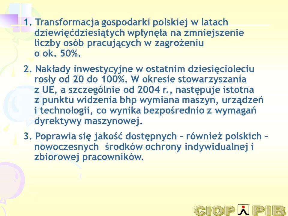 1. Transformacja gospodarki polskiej w latach dziewięćdziesiątych wpłynęła na zmniejszenie liczby osób pracujących w zagrożeniu o ok. 50%.