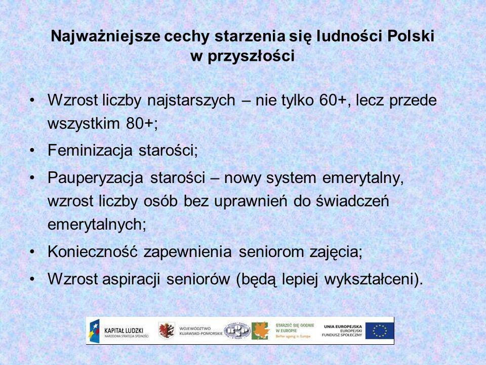 Najważniejsze cechy starzenia się ludności Polski w przyszłości