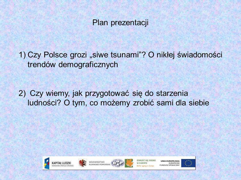 """Plan prezentacji Czy Polsce grozi """"siwe tsunami O nikłej świadomości trendów demograficznych."""