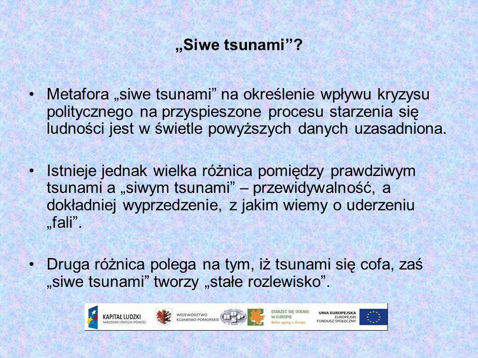 """""""Siwe tsunami"""