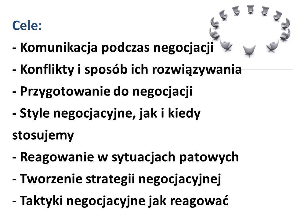 Cele: - Komunikacja podczas negocjacji - Konflikty i sposób ich rozwiązywania - Przygotowanie do negocjacji - Style negocjacyjne, jak i kiedy stosujemy - Reagowanie w sytuacjach patowych - Tworzenie strategii negocjacyjnej - Taktyki negocjacyjne jak reagować