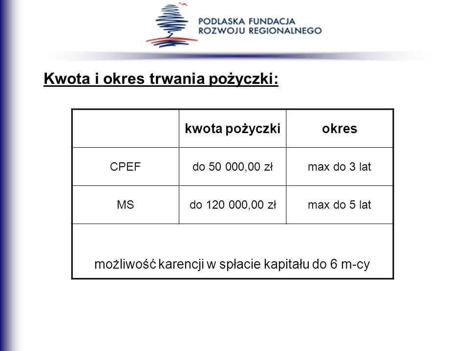 Kwota i okres trwania pożyczki: