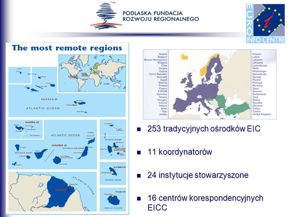 Sieć EIC 253 tradycyjnych ośrodków EIC 11 koordynatorów