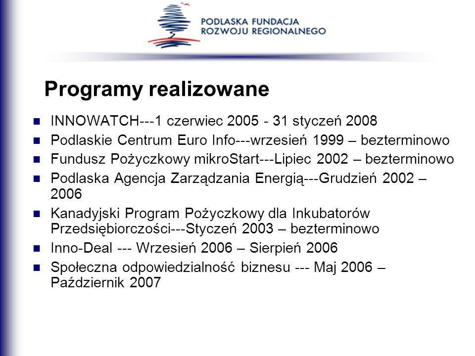Programy realizowane INNOWATCH---1 czerwiec 2005 - 31 styczeń 2008