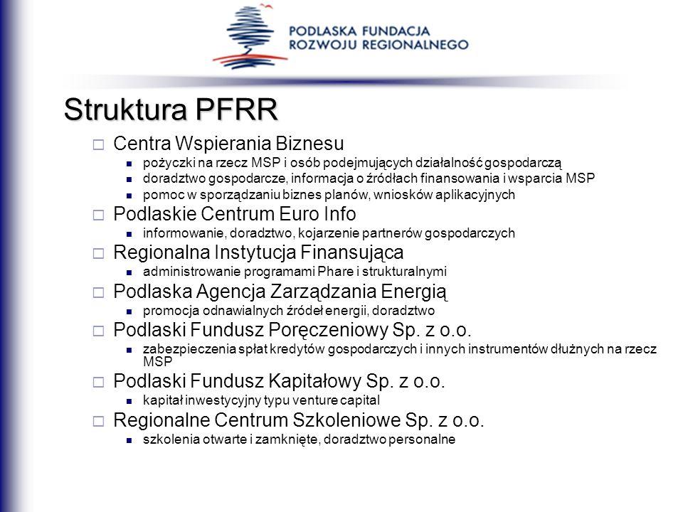 Struktura PFRR Centra Wspierania Biznesu Podlaskie Centrum Euro Info