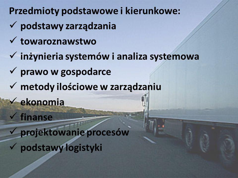 Przedmioty podstawowe i kierunkowe: