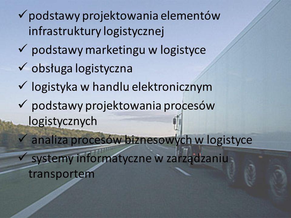 podstawy projektowania elementów infrastruktury logistycznej