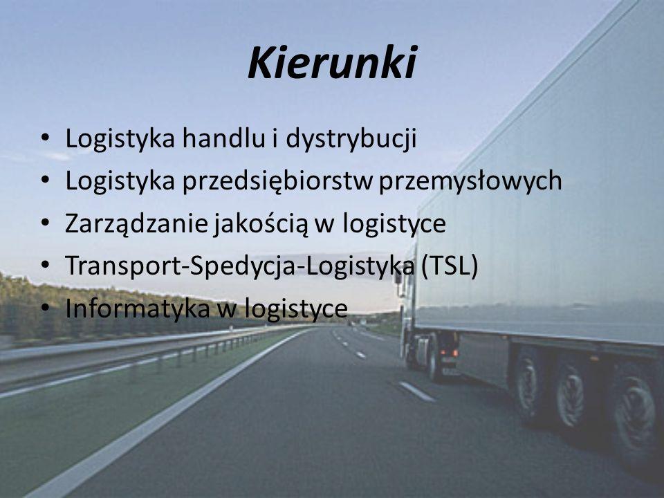 Kierunki Logistyka handlu i dystrybucji