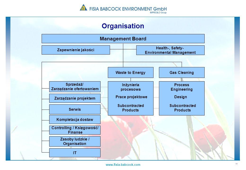 Organisation Management Board Zapewnienie jakości Health-, Safety-