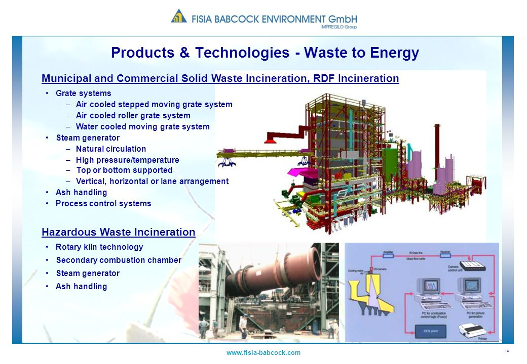 Products & Technologies - Waste to Energy