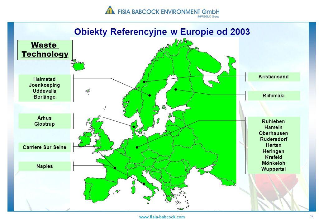 Obiekty Referencyjne w Europie od 2003