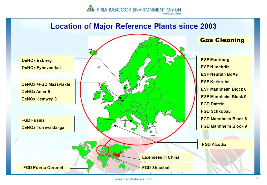 Location of Major Reference Plants since 2003