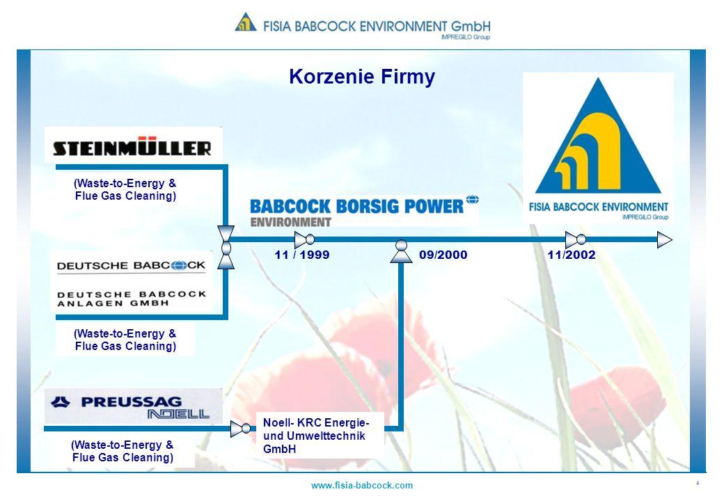 Korzenie Firmy (Waste-to-Energy & Flue Gas Cleaning) 11 / 1999 09/2000