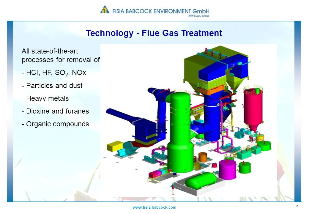 Technology - Flue Gas Treatment