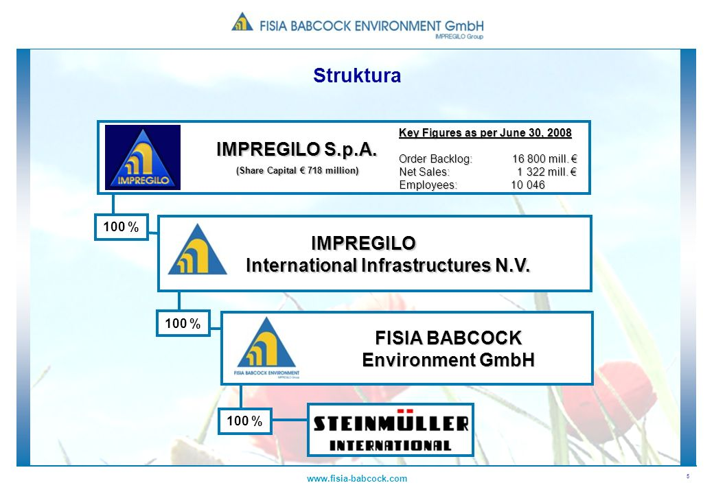 FISIA BABCOCK Environment GmbH