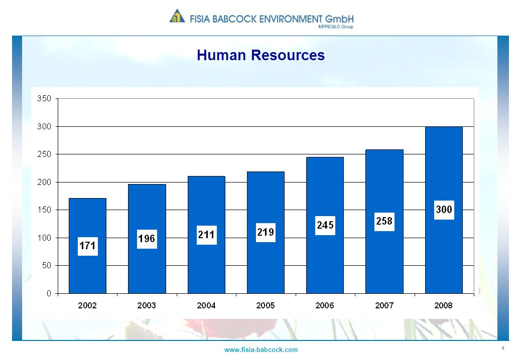 Human Resources www.fisia-babcock.com