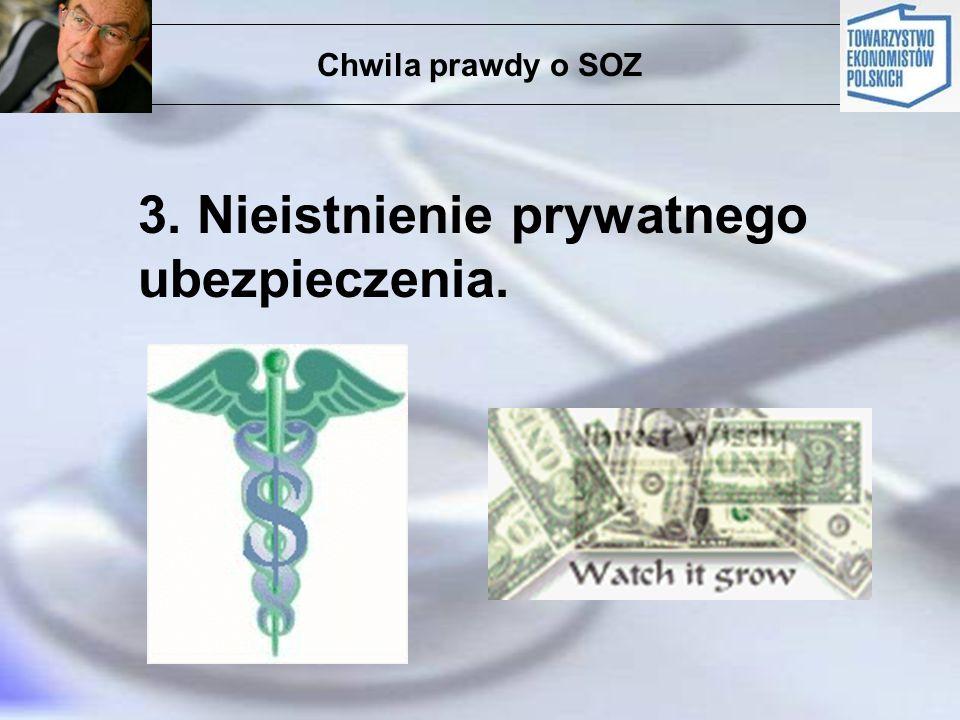 3. Nieistnienie prywatnego ubezpieczenia.
