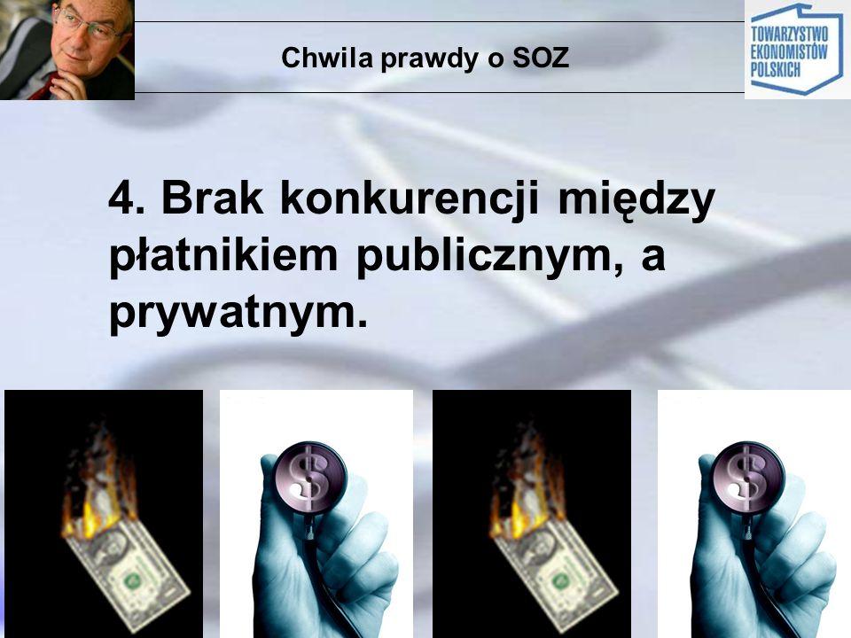 4. Brak konkurencji między płatnikiem publicznym, a prywatnym.