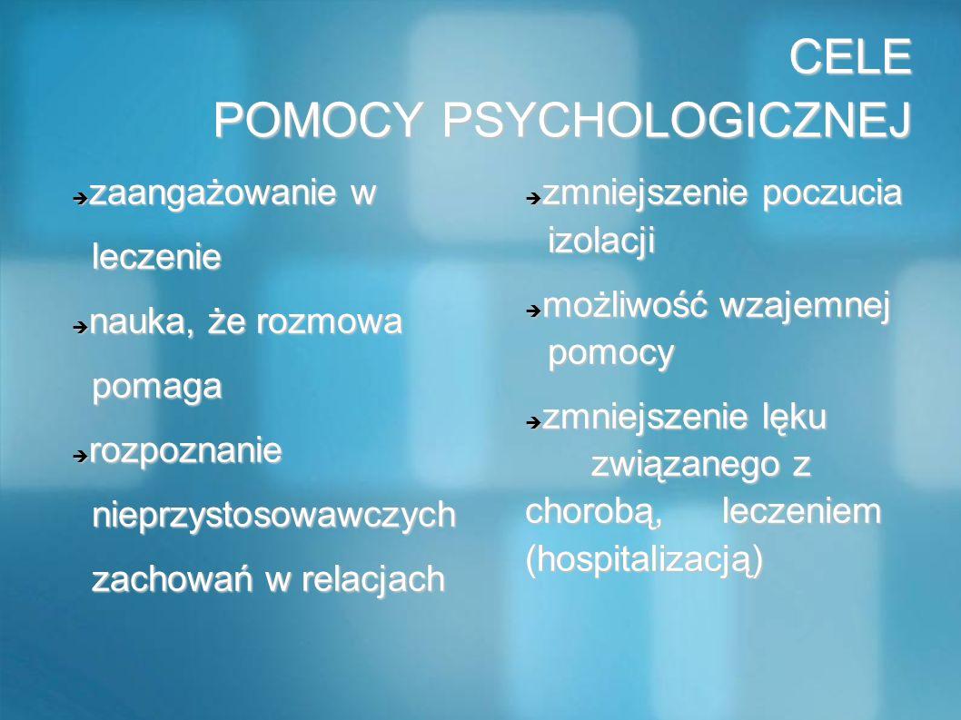 CELE POMOCY PSYCHOLOGICZNEJ