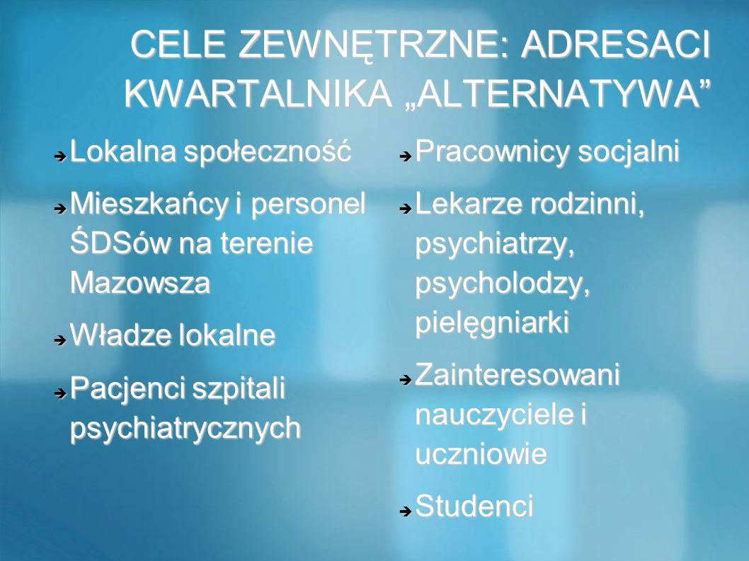 """CELE ZEWNĘTRZNE: ADRESACI KWARTALNIKA """"ALTERNATYWA"""