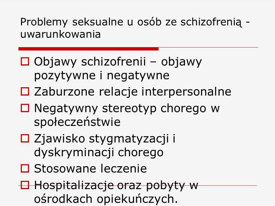 Problemy seksualne u osób ze schizofrenią - uwarunkowania