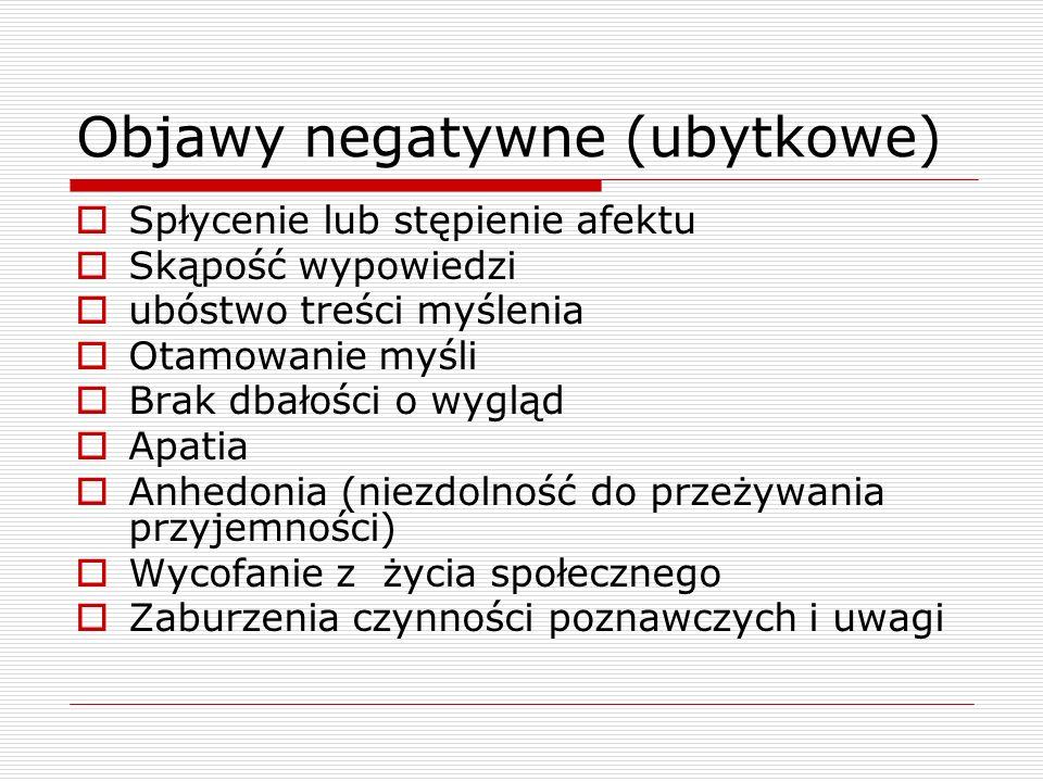 Objawy negatywne (ubytkowe)