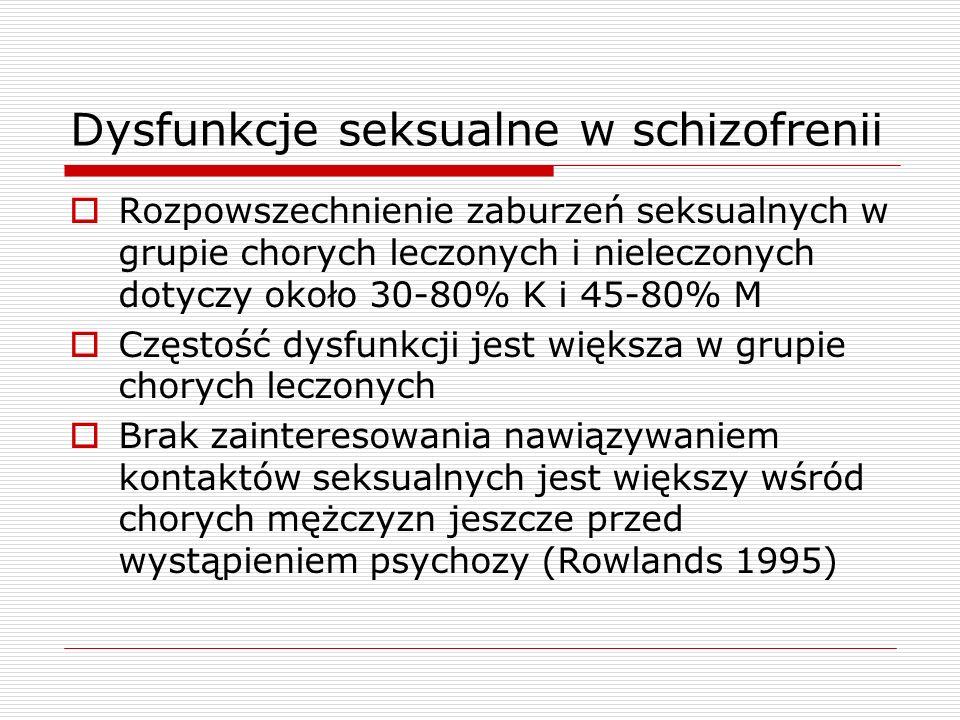 Dysfunkcje seksualne w schizofrenii