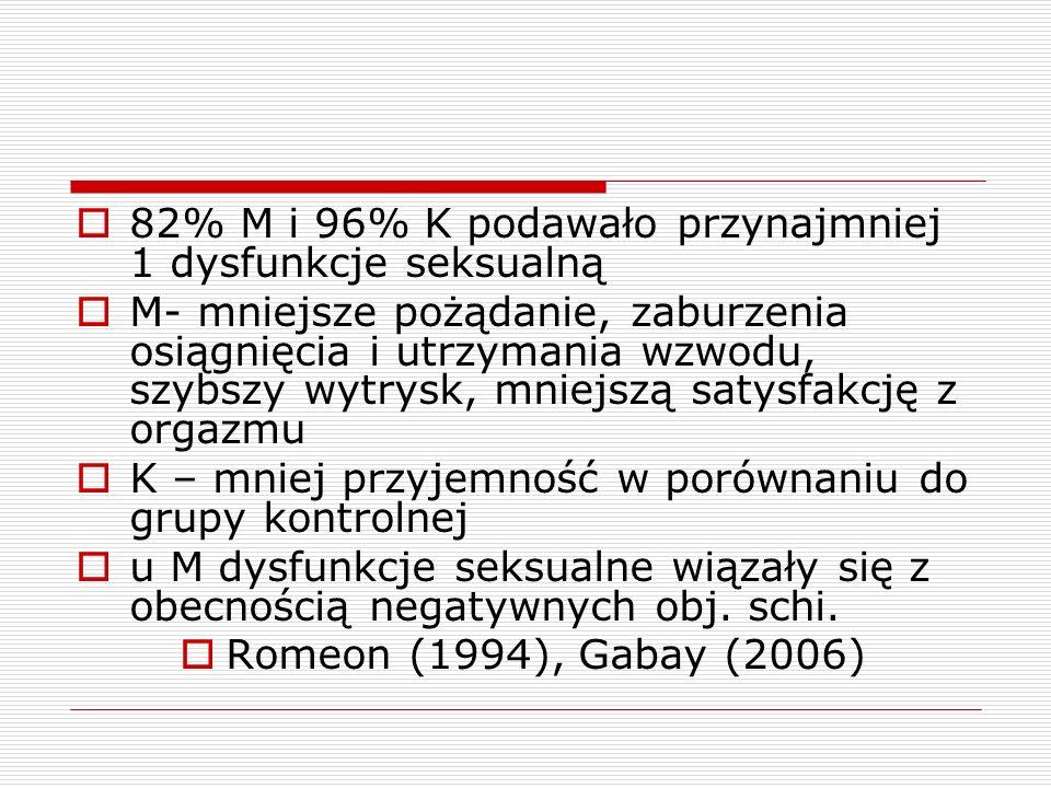 82% M i 96% K podawało przynajmniej 1 dysfunkcje seksualną