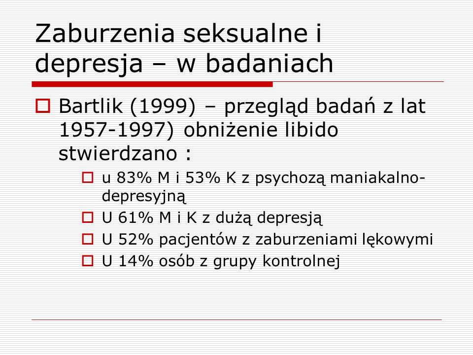 Zaburzenia seksualne i depresja – w badaniach
