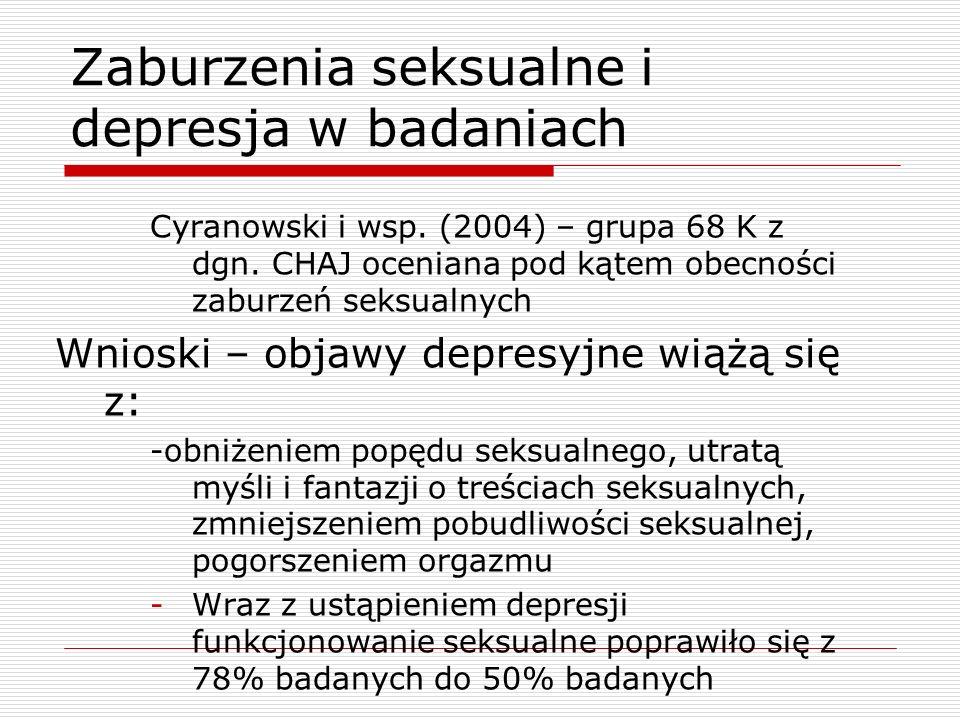 Zaburzenia seksualne i depresja w badaniach