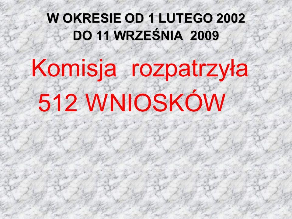 W OKRESIE OD 1 LUTEGO 2002 DO 11 WRZEŚNIA 2009