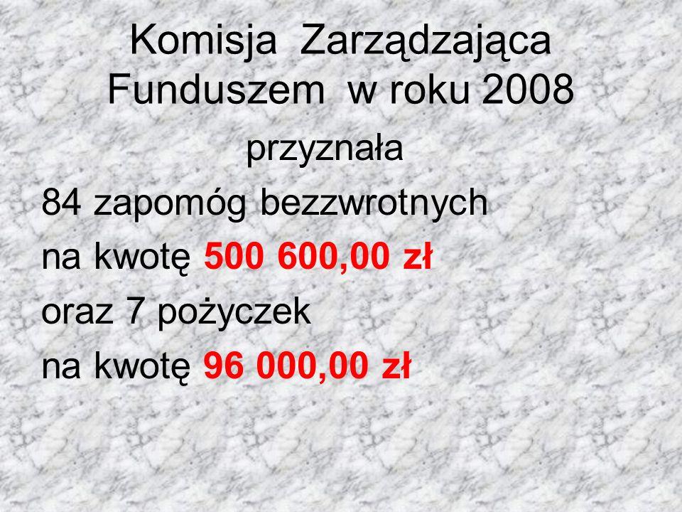 Komisja Zarządzająca Funduszem w roku 2008