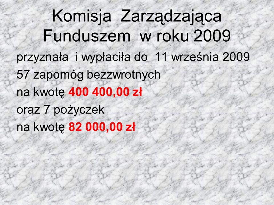 Komisja Zarządzająca Funduszem w roku 2009