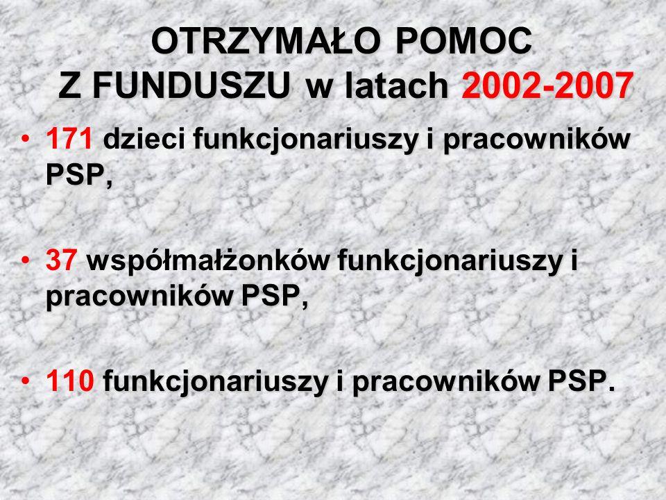 OTRZYMAŁO POMOC Z FUNDUSZU w latach 2002-2007