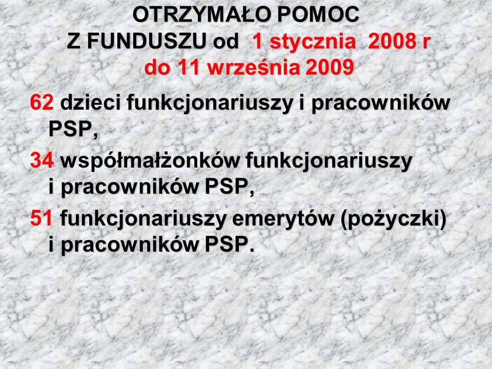 OTRZYMAŁO POMOC Z FUNDUSZU od 1 stycznia 2008 r do 11 września 2009