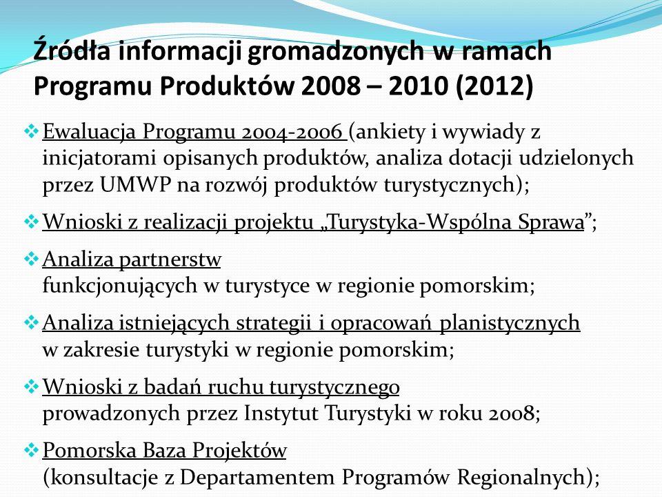 Źródła informacji gromadzonych w ramach Programu Produktów 2008 – 2010 (2012)