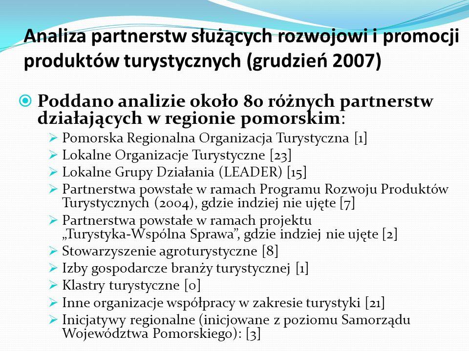 Analiza partnerstw służących rozwojowi i promocji produktów turystycznych (grudzień 2007)