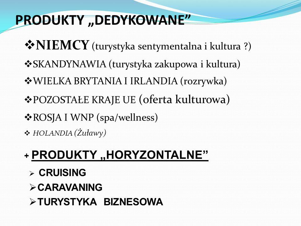 """PRODUKTY """"DEDYKOWANE"""