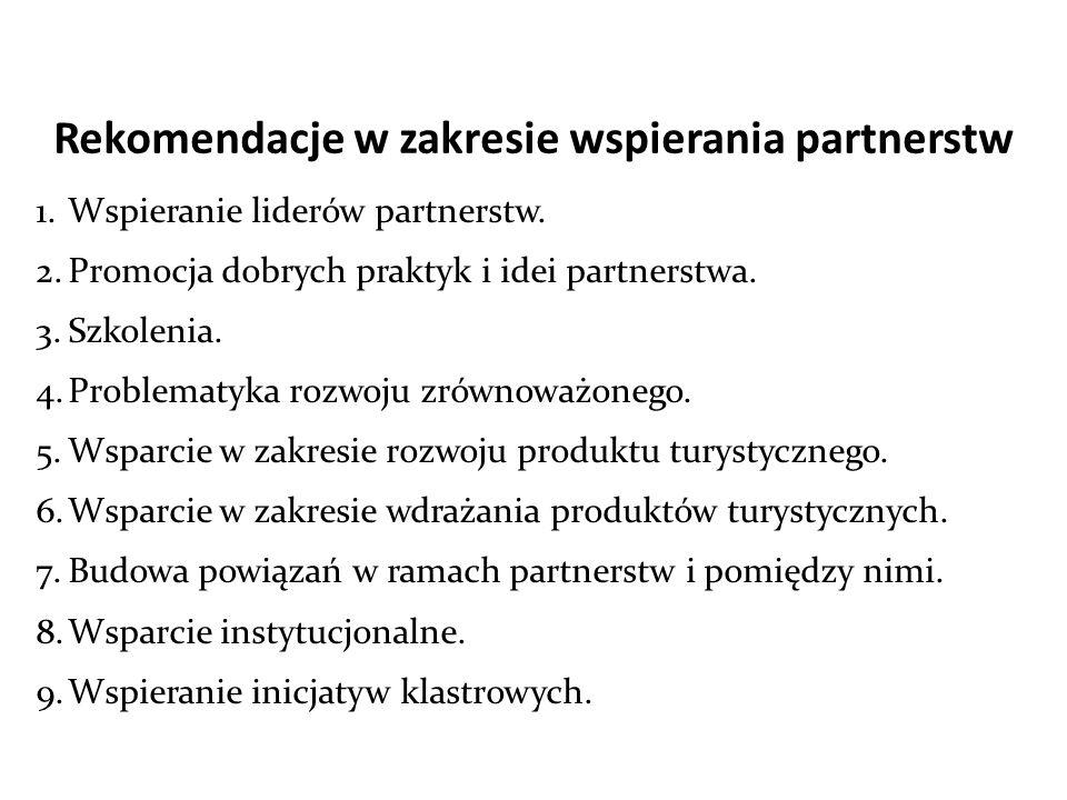Rekomendacje w zakresie wspierania partnerstw