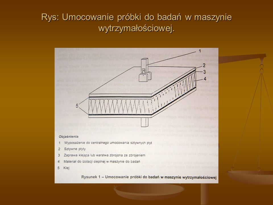 Rys: Umocowanie próbki do badań w maszynie wytrzymałościowej.