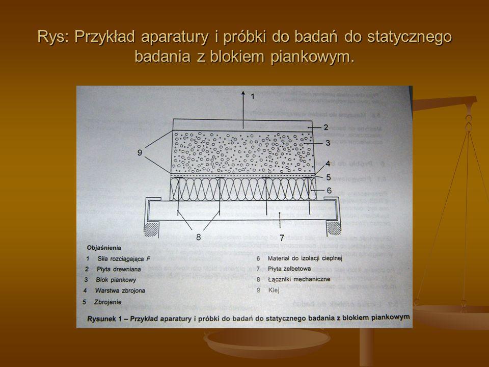 Rys: Przykład aparatury i próbki do badań do statycznego badania z blokiem piankowym.
