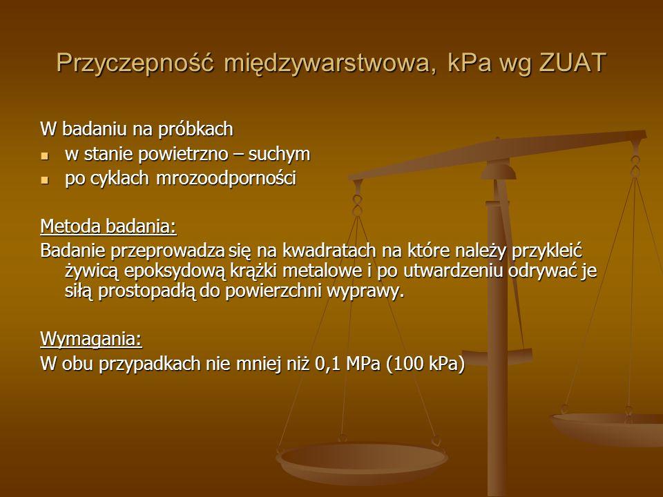 Przyczepność międzywarstwowa, kPa wg ZUAT