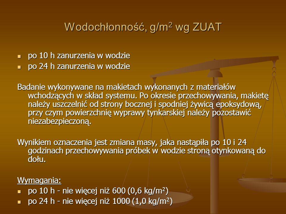 Wodochłonność, g/m2 wg ZUAT