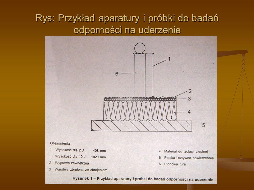 Rys: Przykład aparatury i próbki do badań odporności na uderzenie