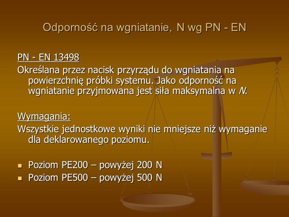 Odporność na wgniatanie, N wg PN - EN