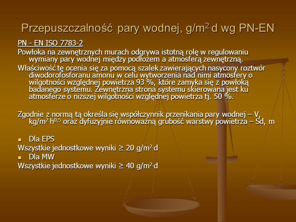 Przepuszczalność pary wodnej, g/m2.d wg PN-EN