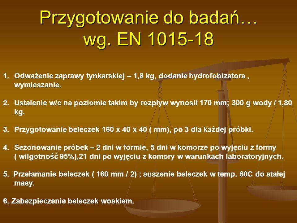Przygotowanie do badań… wg. EN 1015-18