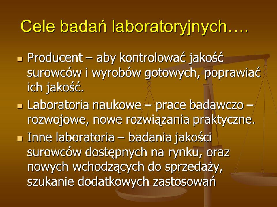 Cele badań laboratoryjnych….