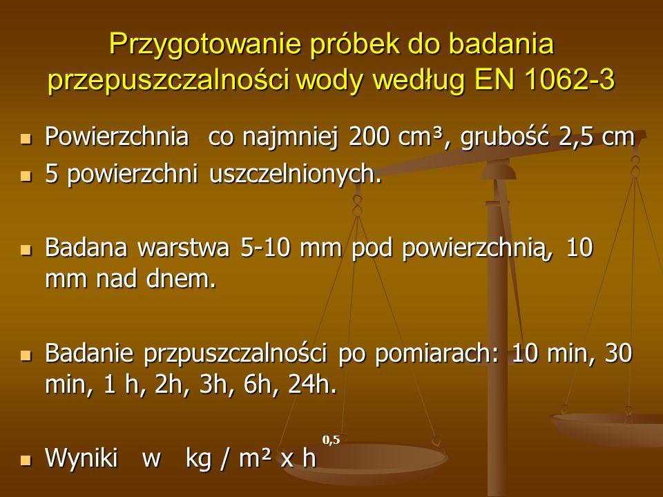 Przygotowanie próbek do badania przepuszczalności wody według EN 1062-3