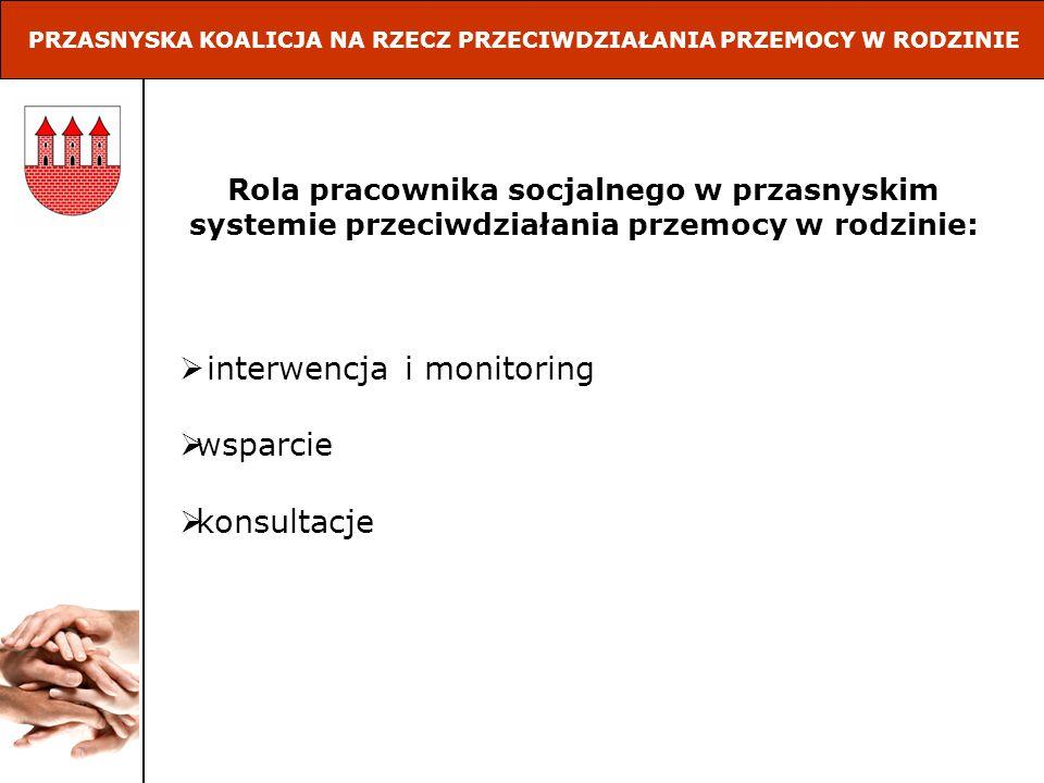 interwencja i monitoring wsparcie konsultacje